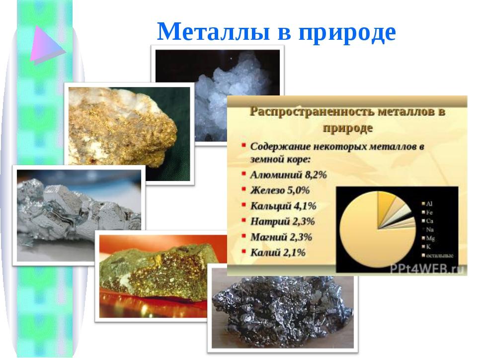 Металлы в природе