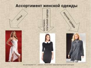 Ассортимент женской одежды белье костюмно-платьевая одежда верхняя одежда © Г