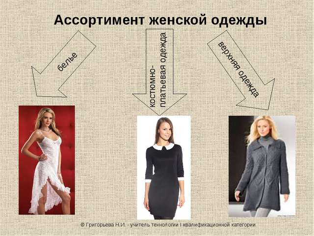 Ассортимент женской одежды белье костюмно-платьевая одежда верхняя одежда © Г...
