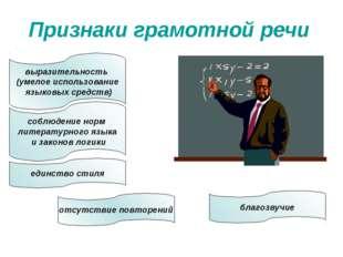 Признаки грамотной речи благозвучие соблюдение норм литературного языка и зак