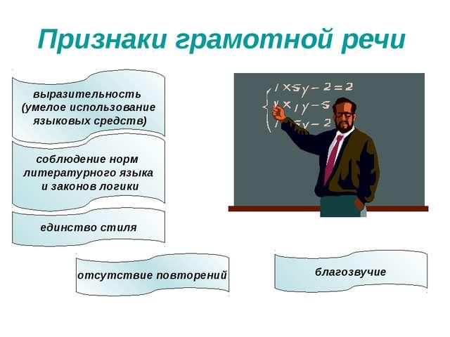 Признаки грамотной речи благозвучие соблюдение норм литературного языка и зак...