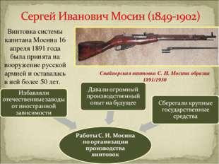 СнайперскаявинтовкаС. И. Мосинаобразца 1891/1930 Винтовка системы капитана