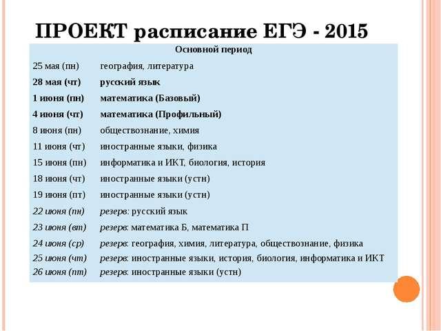 ПРОЕКТ расписание ЕГЭ - 2015 Основной период 25 мая (пн) география, литератур...