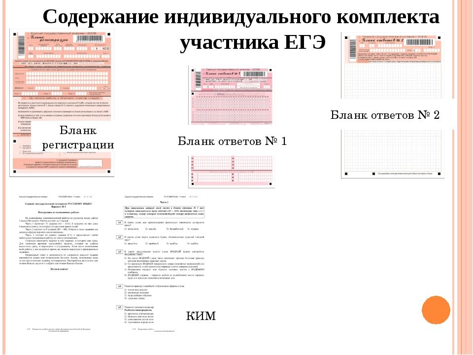 Содержание индивидуального комплекта участника ЕГЭ Бланк регистрации Бланк от...
