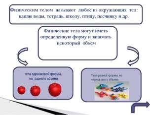 1. А.В.Перышкин «Физика 7 класс» Дрофа, 2010 2. Лукашик В.И. Сборник вопросов