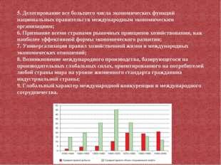 5. Делегирование все большего числа экономических функций национальных правит