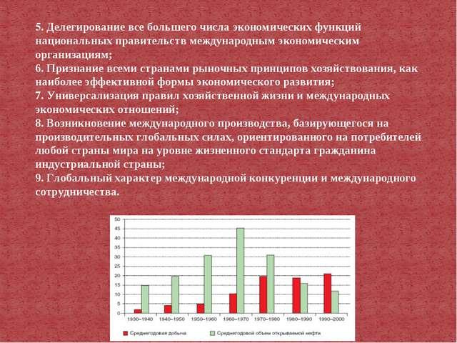 5. Делегирование все большего числа экономических функций национальных правит...
