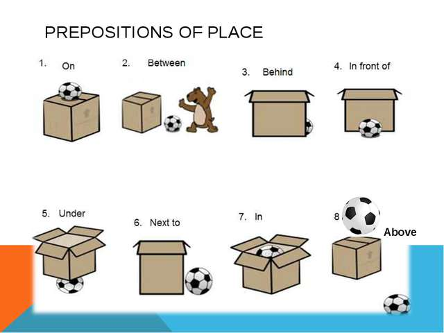 PREPOSITIONS OF PLACE Above