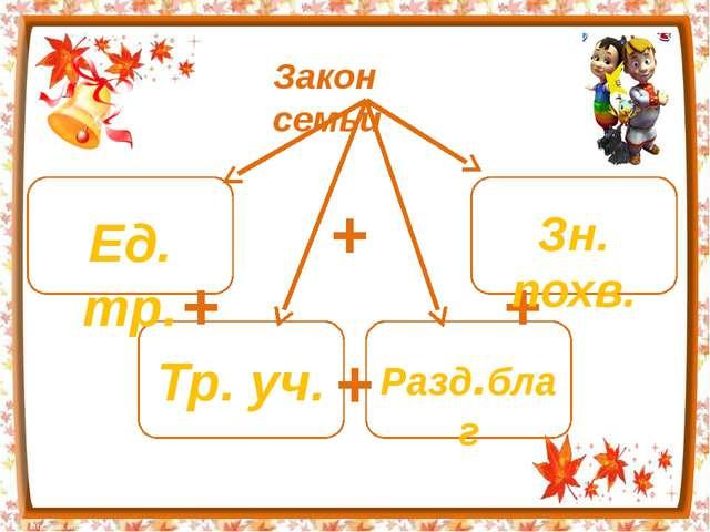 Закон семьи + + + + Ед. тр. Зн. похв. Тр. уч. Разд.благ