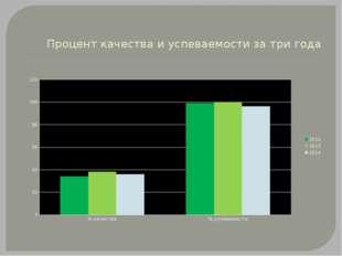 Процент качества и успеваемости за три года