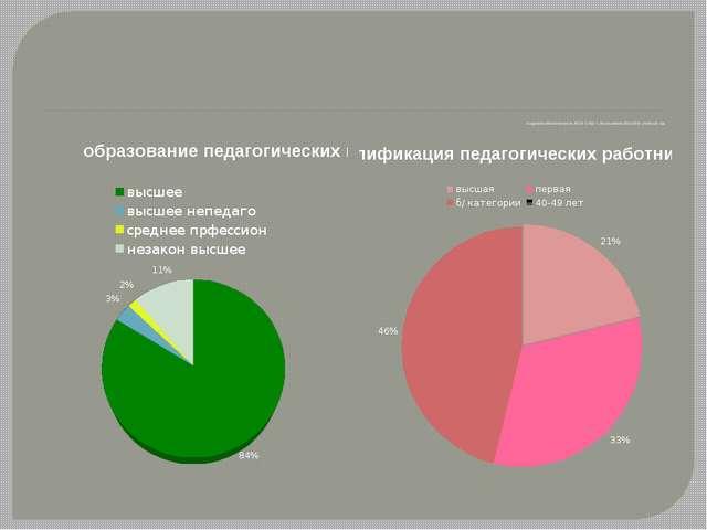 Кадровая обеспеченность МОУ СОШ с. Маккавеево 2013-2014 учебный год