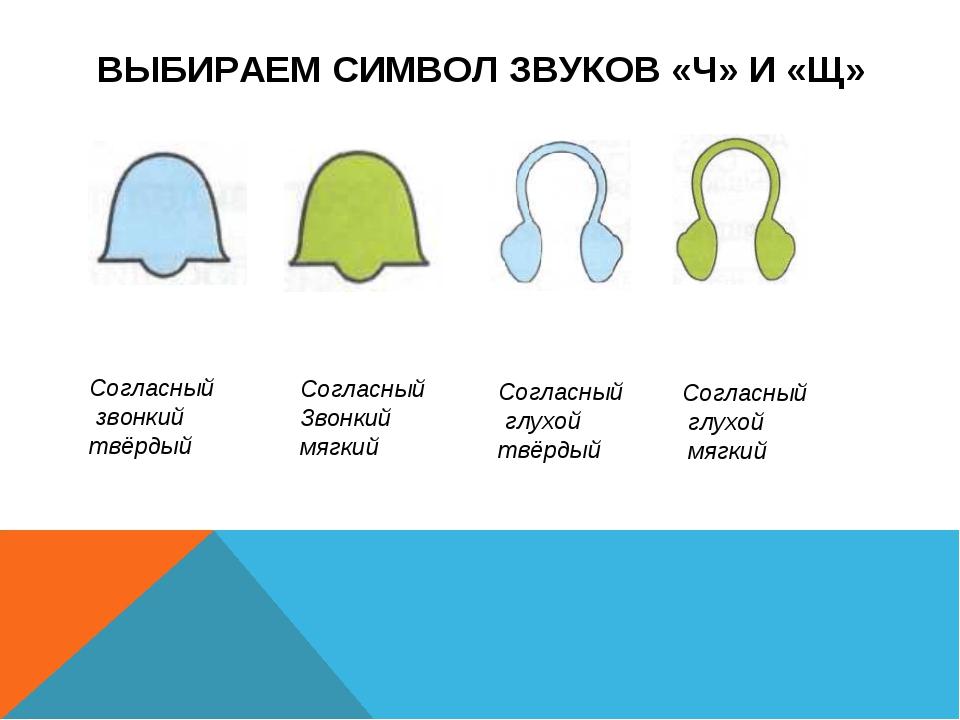 ВЫБИРАЕМ СИМВОЛ ЗВУКОВ «Ч» И «Щ» Согласный глухой мягкий Согласный глухой твё...