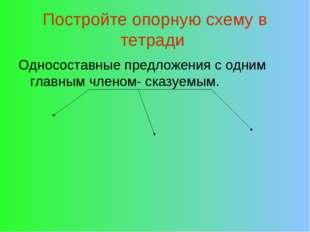 Постройте опорную схему в тетради Односоставные предложения с одним главным ч