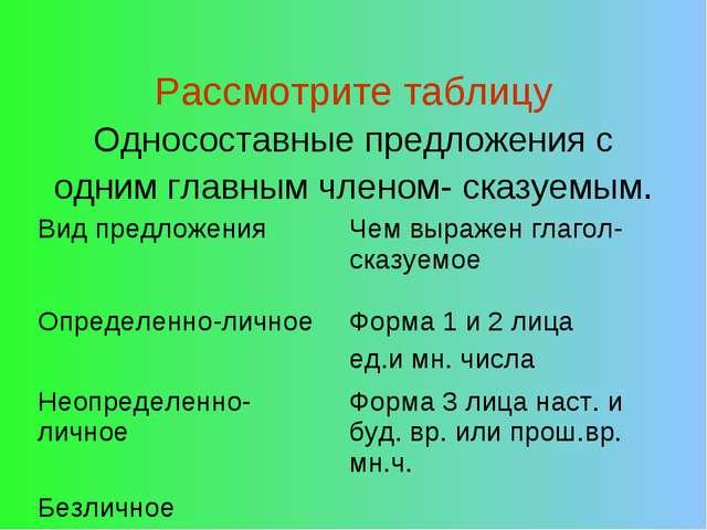 Рассмотрите таблицу Односоставные предложения с одним главным членом- сказуе...