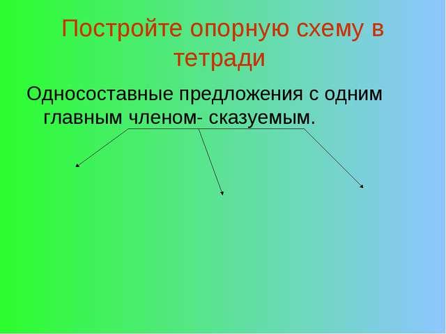 Постройте опорную схему в тетради Односоставные предложения с одним главным ч...