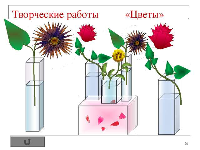 * Творческие работы «Цветы»
