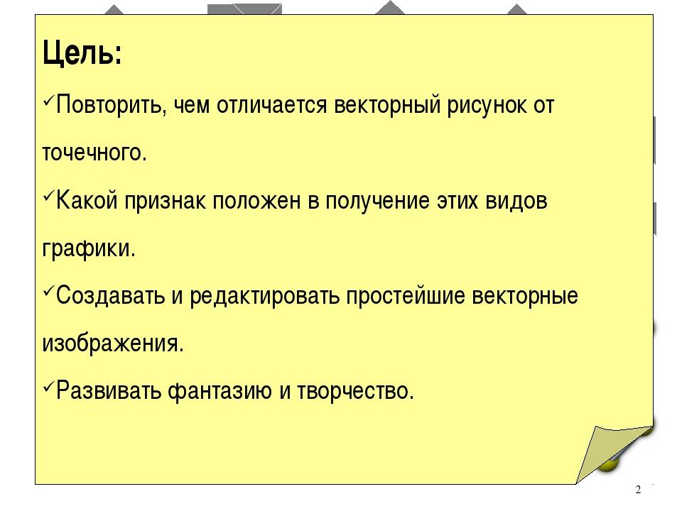 * Юдина Ольга Владимировна Учитель информатики МОУ средняя школа №6, г. Когал...