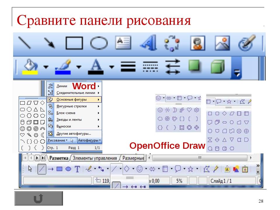* Сравните панели рисования OpenOffice Draw Word