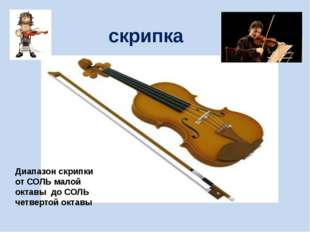 скрипка Диапазон скрипки от СОЛЬ малой октавы до СОЛЬ четвертой октавы
