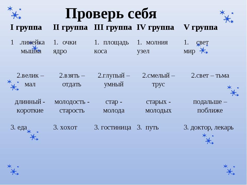 Проверь себя I группаII группаIII группаIV группаV группа 1 .линейка мышк...