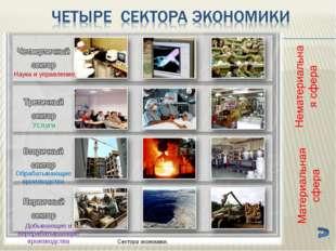 Наука и управление Услуги Обрабатывающие производства Добывающие и перерабаты