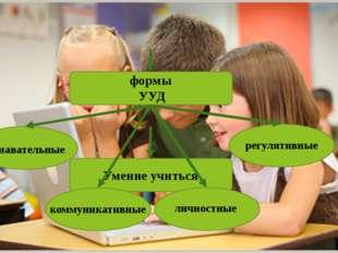 Умение учиться формы УУД познавательные регулятивные  коммуникативные  ли