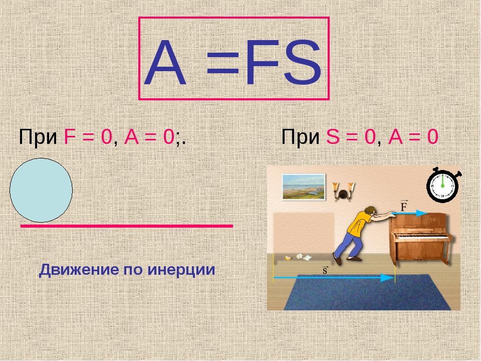 A =FS При F = 0, А = 0;. Движение по инерции При S = 0, А = 0