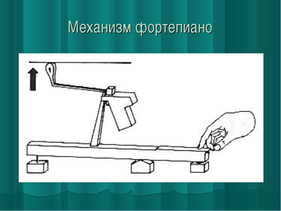 Механизм фортепиано