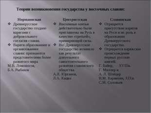 Теории возникновения государства у восточных славян: НорманнскаяЦентристская