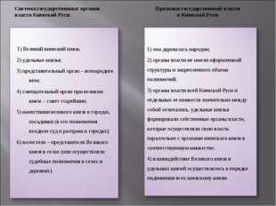 Система государственных органов власти Киевской Руси: Признаки государственно