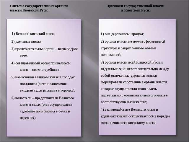 Система государственных органов власти Киевской Руси: Признаки государственно...