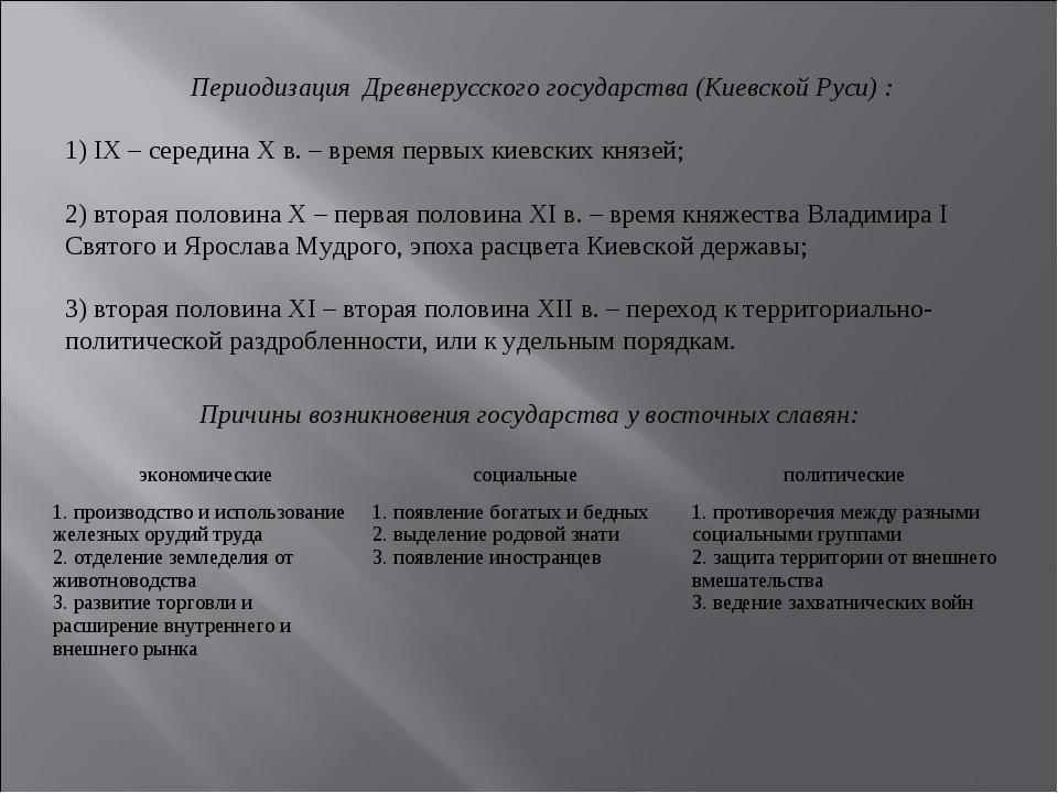 Периодизация Древнерусского государства (Киевской Руси) : 1) IX – cередина Х...