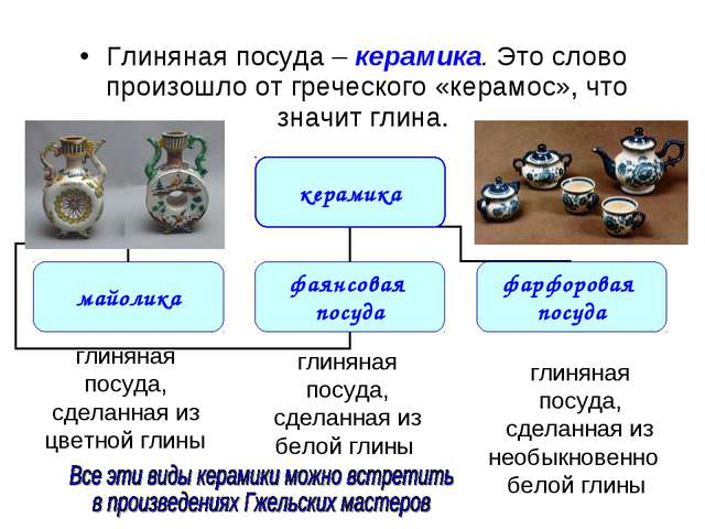 Глиняная посуда – керамика. Это слово произошло от греческого «керамос», что...