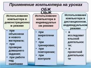Использование компьютера в демонстрационном режиме при объяснении нового мат