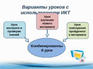 Варианты уроков с использованием ИКТ Комбинированный урок Урок контроля и про