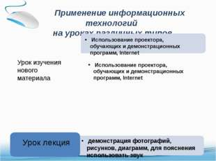 Применение информационных технологий на уроках различных типов Урок изучения