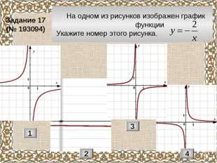 На одном из рисунков изображен график функции Укажите номер этого рисунка. З