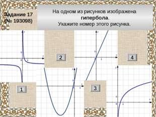 На одном из рисунков изображена гипербола. Укажите номер этого рисунка. Задан