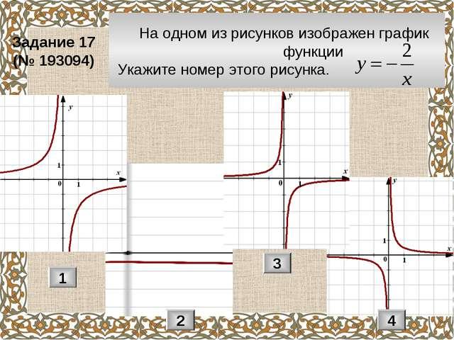 На одном из рисунков изображен график функции Укажите номер этого рисунка. З...
