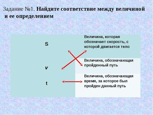Задание №1. Найдите соответствие между величиной и ее определением SВеличина...