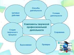Целевые действия Способы деятельности Условия деятельности Стадии творческого