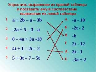Упростить выражение из правой таблицы и поставить ему в соответствие выражени