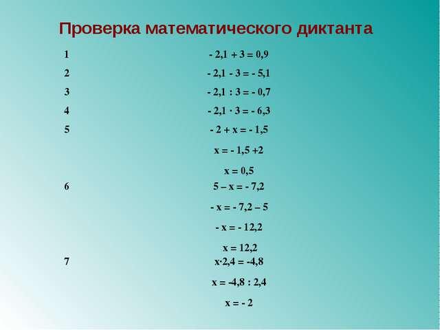 Проверка математического диктанта 1- 2,1 + 3 = 0,9 2- 2,1 - 3 = - 5,1 3- 2...