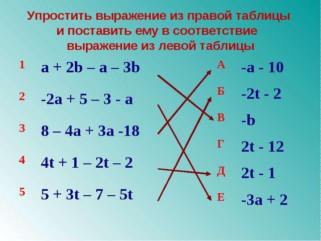 Упростить выражение из правой таблицы и поставить ему в соответствие выражени...