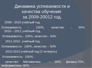 Динамика успеваемости и качества обучения за 2009-20012 год. 2009 - 2010 учеб