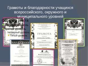 Грамоты и благодарности учащихся всероссийского, окружного и муниципального у