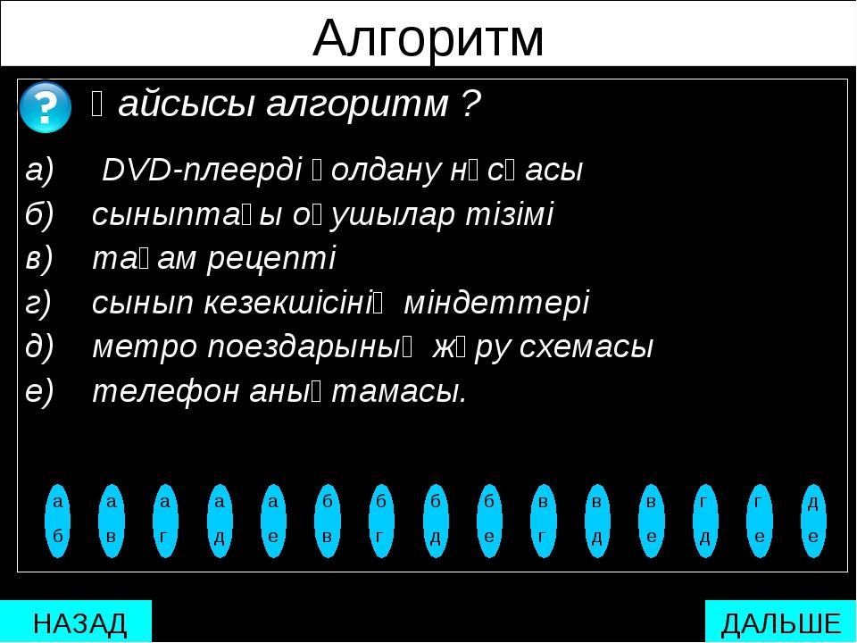 Алгоритм Қайсысы алгоритм ? а) DVD-плеерді қолдану нұсқасы б)сыныптағы оқуш...