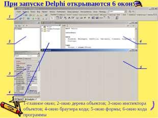 При запуске Delphi открываются 6 окон: 1-главное окно; 2-окно дерева объектов