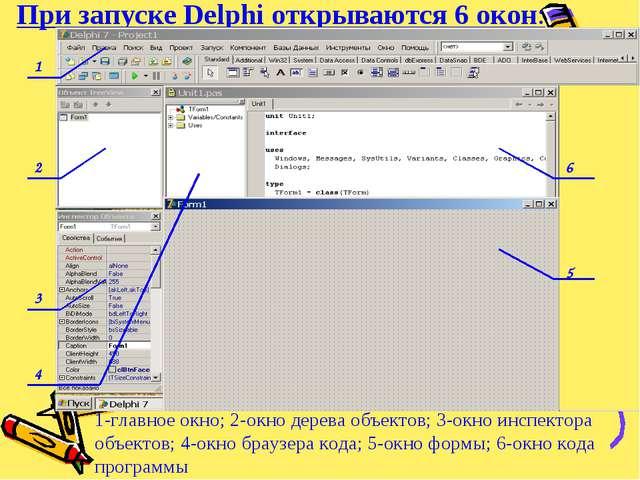 При запуске Delphi открываются 6 окон: 1-главное окно; 2-окно дерева объектов...