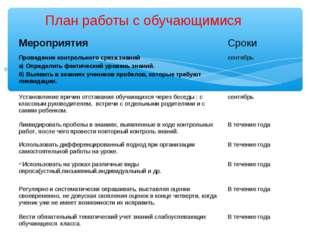 План работы с обучающимися МероприятияСроки Проведение контрольного среза з
